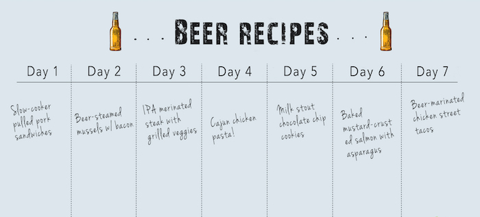 Banner image for 7 Days of Beer-Inspired Recipes
